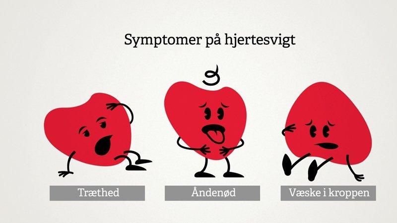symptomer-thumb-800x450